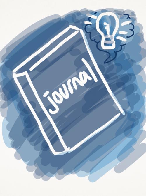 Blogging for self publishing